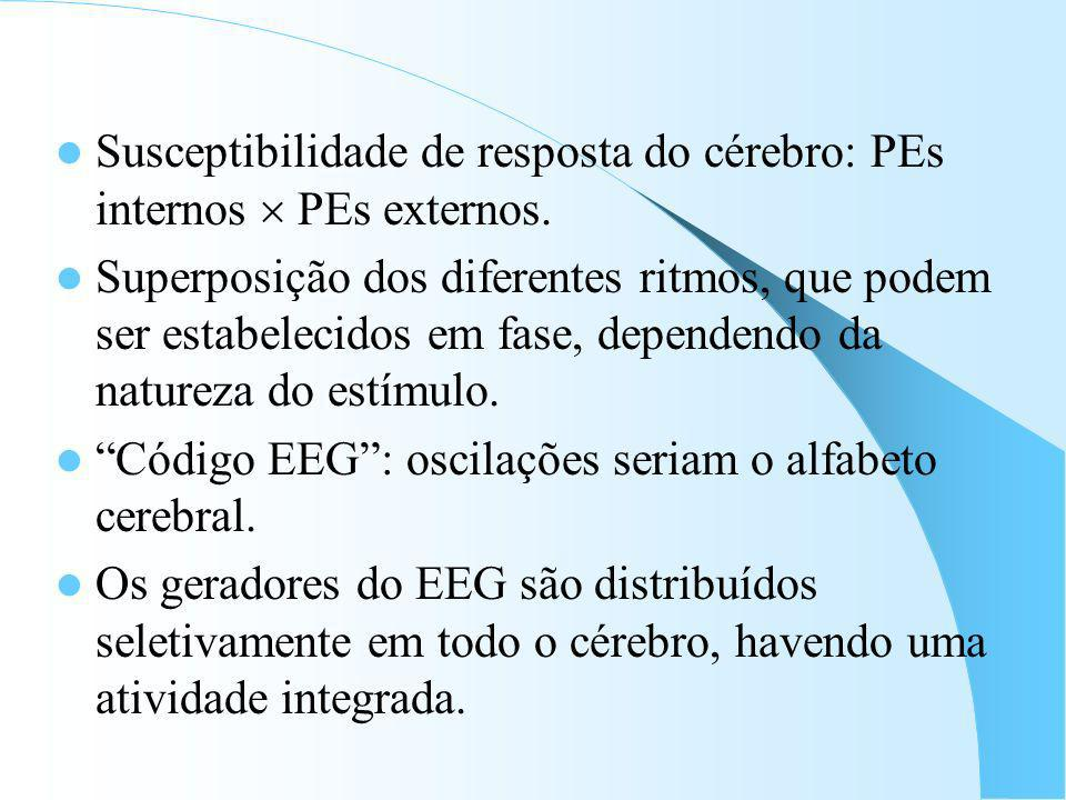 Susceptibilidade de resposta do cérebro: PEs internos  PEs externos.
