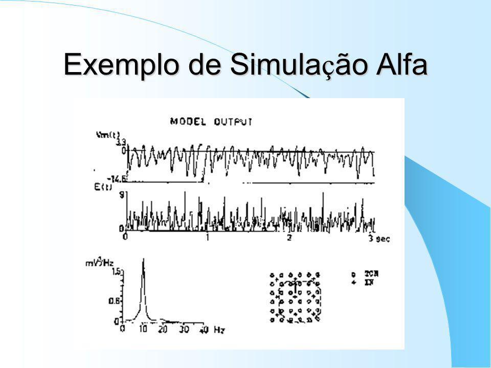 Exemplo de Simulação Alfa