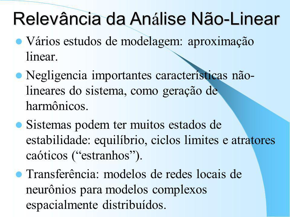 Relevância da Análise Não-Linear