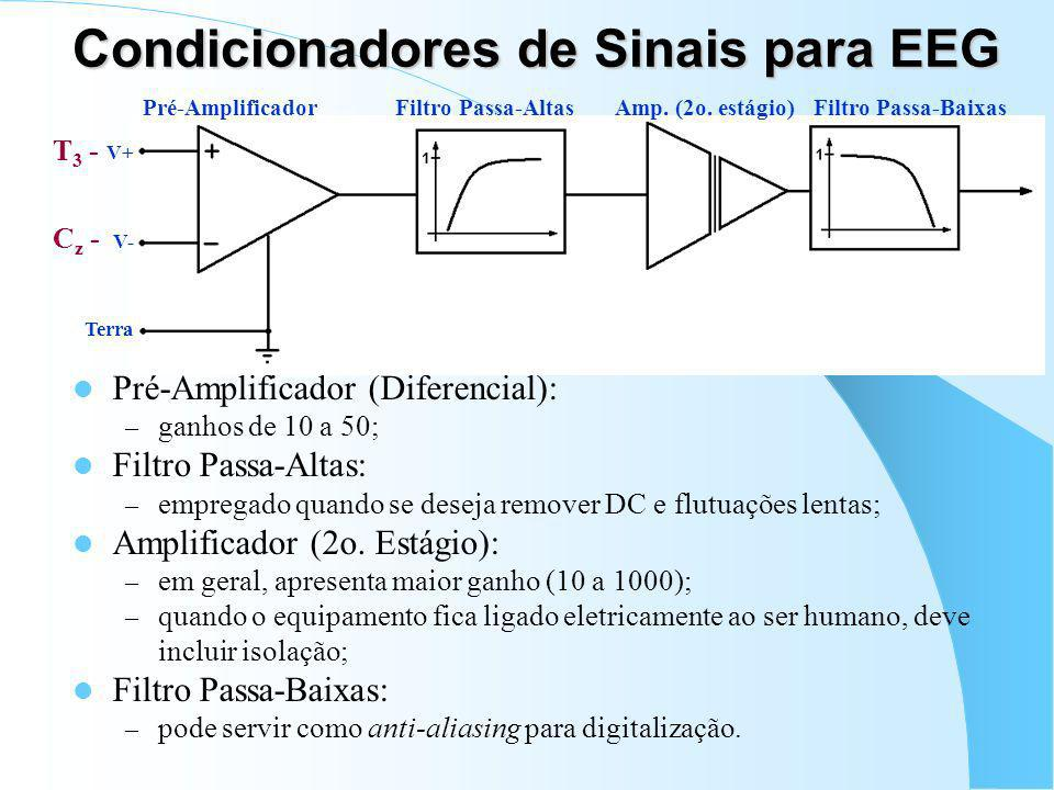 Condicionadores de Sinais para EEG