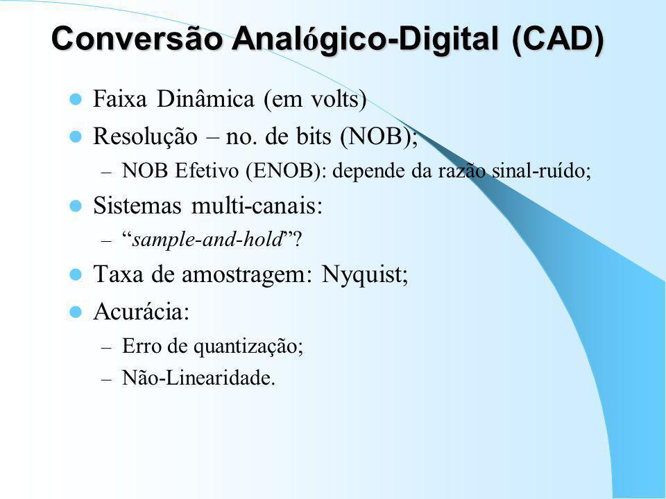 Conversão Analógico-Digital (CAD)