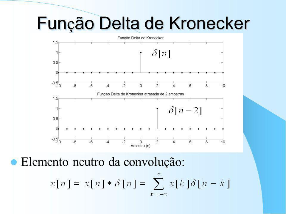 Função Delta de Kronecker