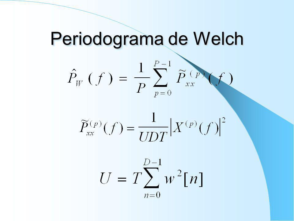 Periodograma de Welch