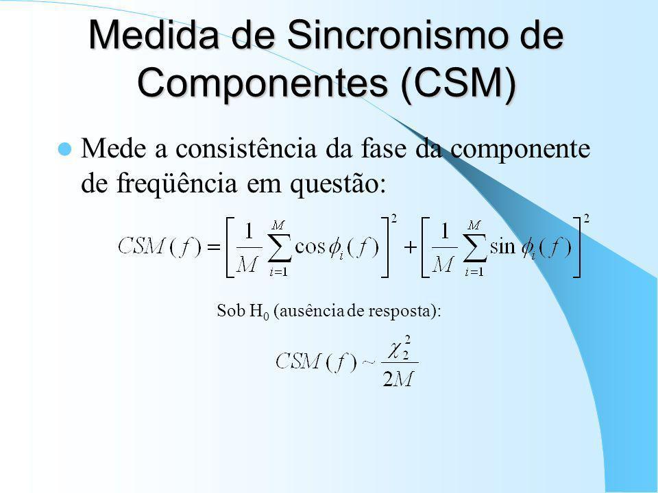 Medida de Sincronismo de Componentes (CSM)