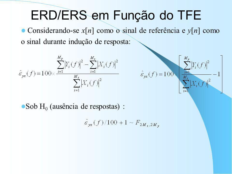ERD/ERS em Função do TFE
