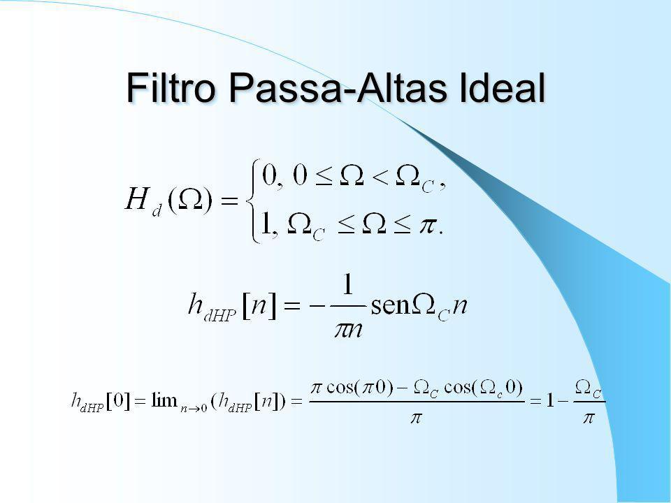 Filtro Passa-Altas Ideal