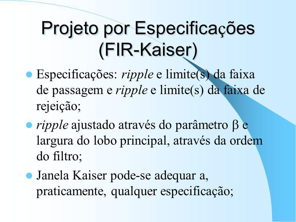 Projeto por Especificações (FIR-Kaiser)