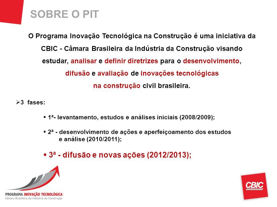 SOBRE O PIT28 3ª - difusão e novas ações (2012/2013);