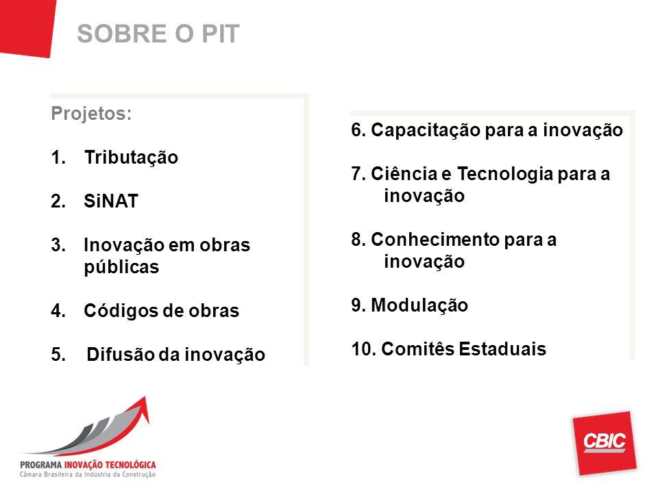 SOBRE O PIT28 Projetos: 6. Capacitação para a inovação Tributação