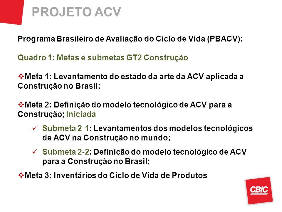 PROJETO ACV Programa Brasileiro de Avaliação do Ciclo de Vida (PBACV):