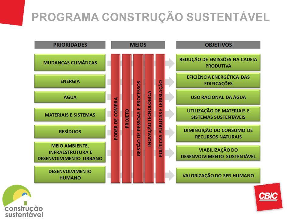 PROGRAMA CONSTRUÇÃO SUSTENTÁVEL