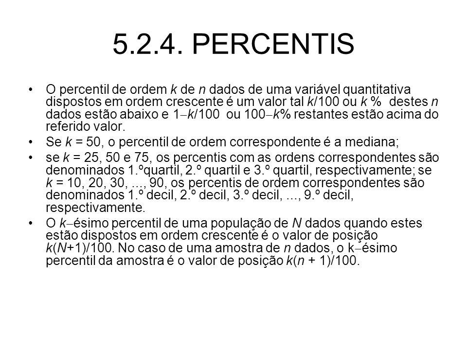 5.2.4. PERCENTIS