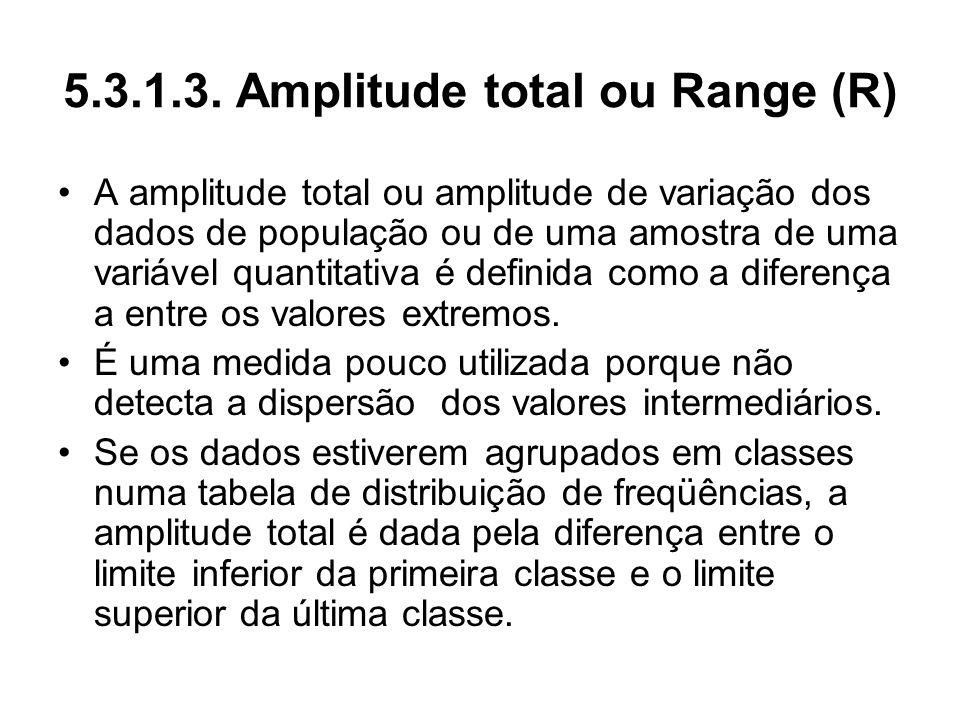 5.3.1.3. Amplitude total ou Range (R)