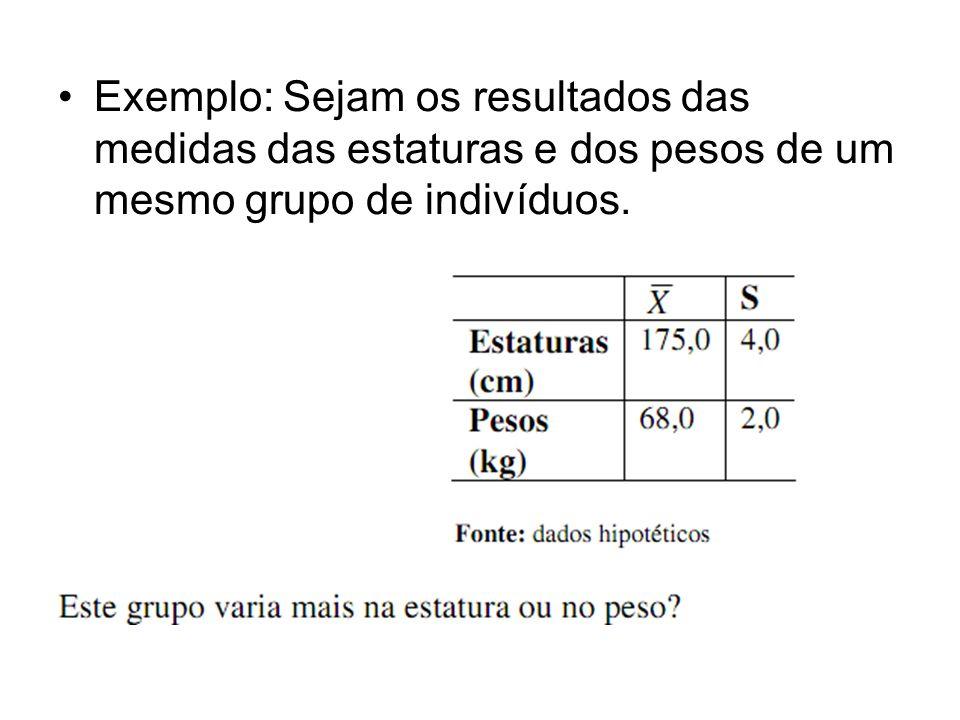 Exemplo: Sejam os resultados das medidas das estaturas e dos pesos de um mesmo grupo de indivíduos.