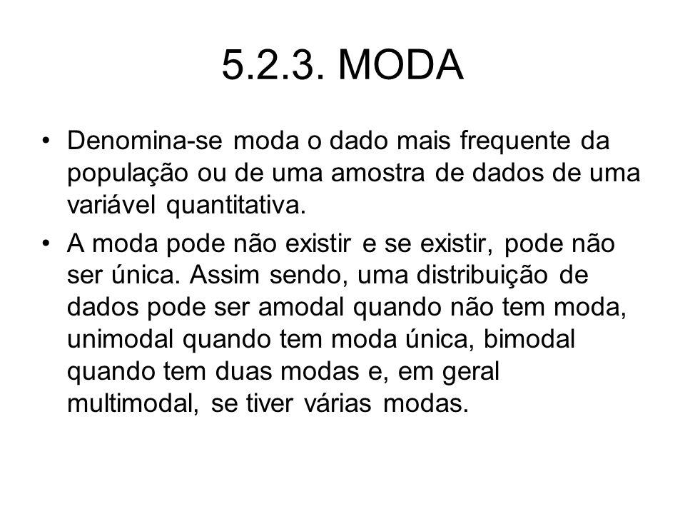 5.2.3. MODA Denomina-se moda o dado mais frequente da população ou de uma amostra de dados de uma variável quantitativa.
