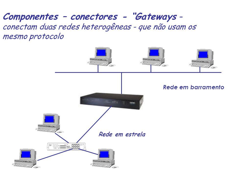 Componentes – conectores - Gateways – conectam duas redes heterogêneas - que não usam os mesmo protocolo