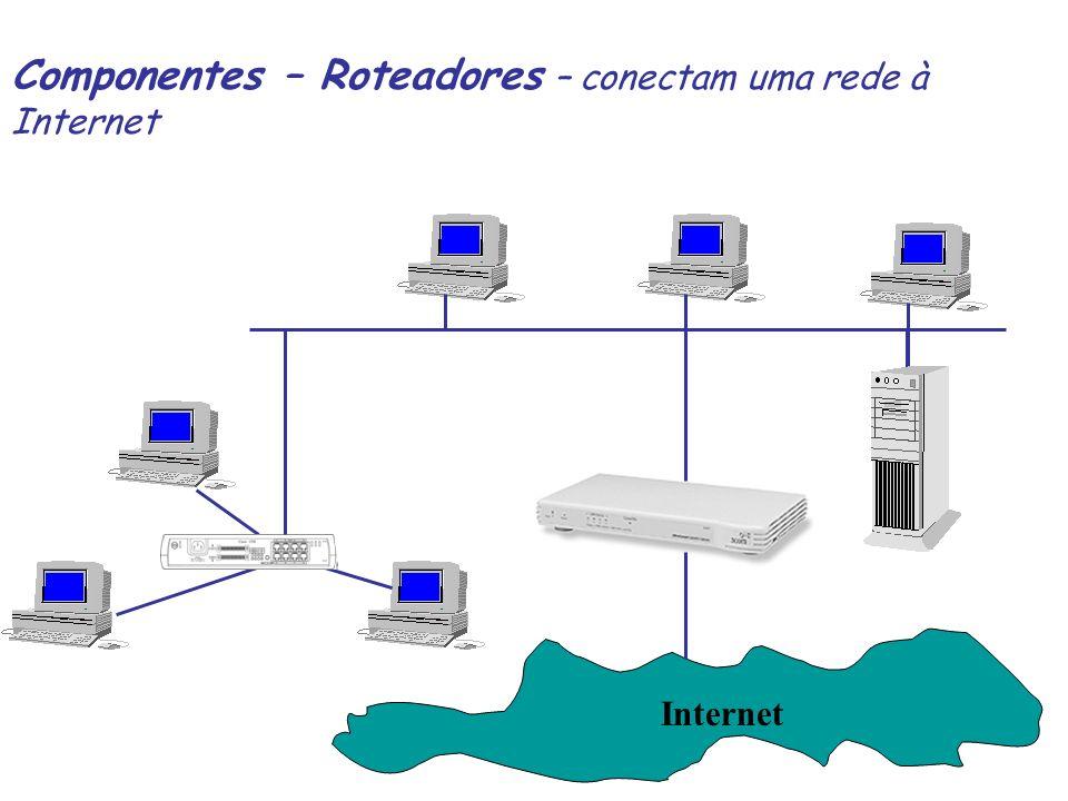 Componentes – Roteadores – conectam uma rede à Internet