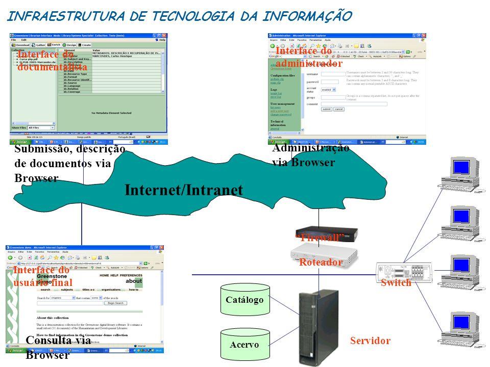 Internet/Intranet INFRAESTRUTURA DE TECNOLOGIA DA INFORMAÇÃO