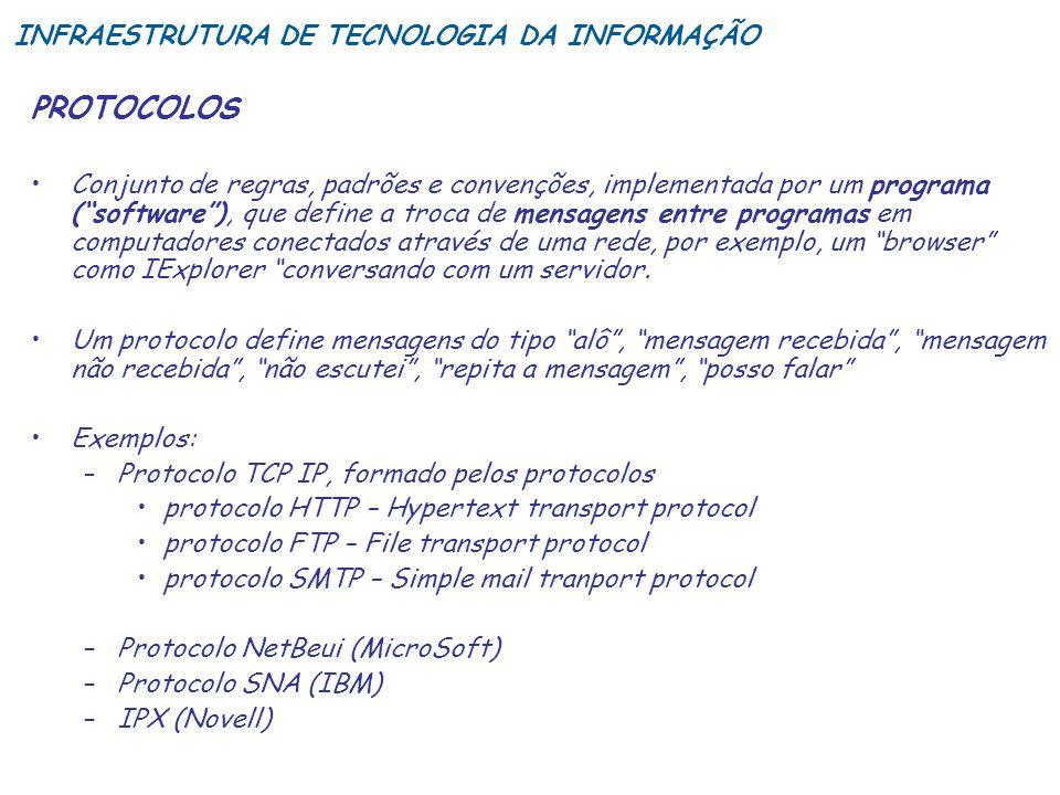 PROTOCOLOS INFRAESTRUTURA DE TECNOLOGIA DA INFORMAÇÃO