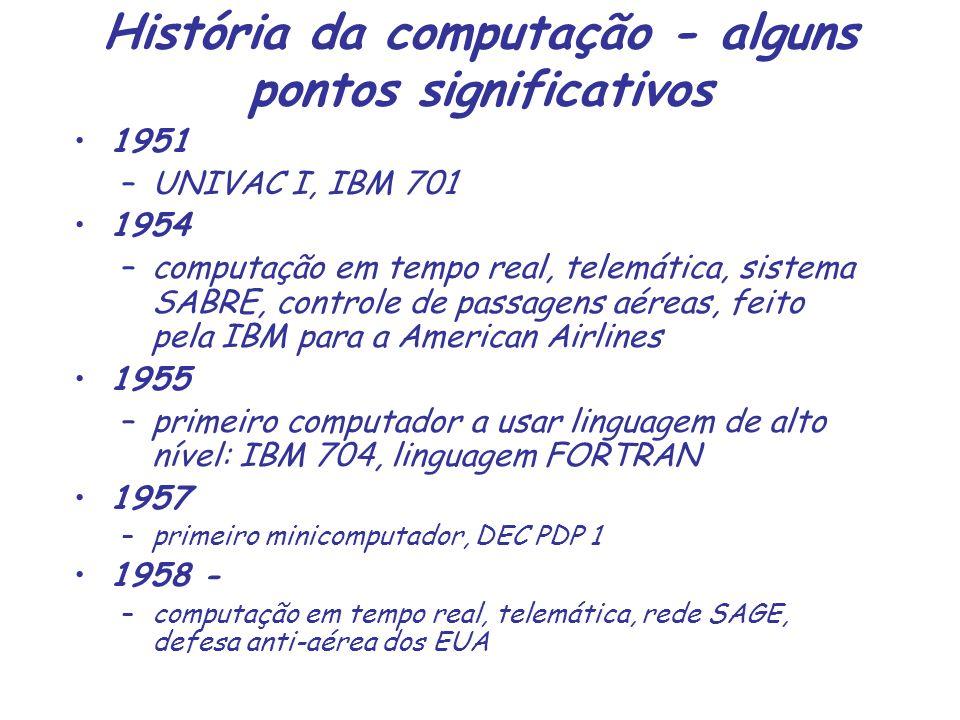 História da computação - alguns pontos significativos