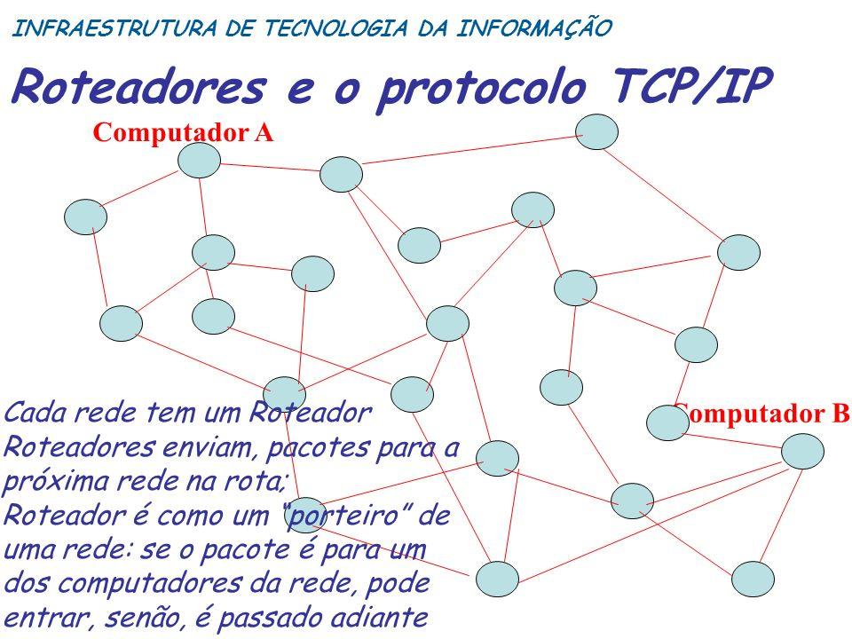 Roteadores e o protocolo TCP/IP