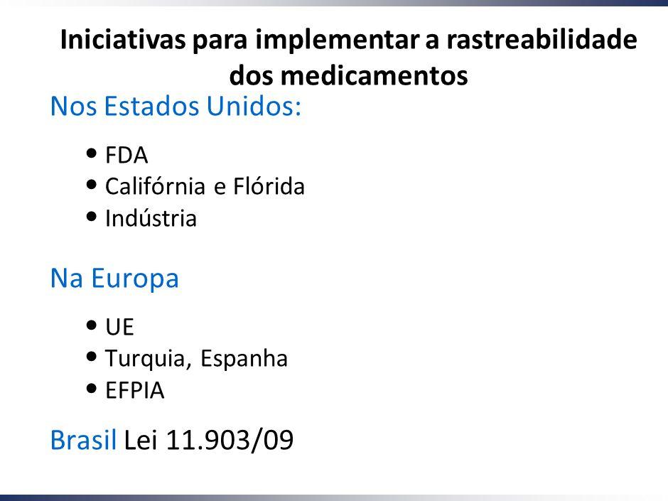 Iniciativas para implementar a rastreabilidade dos medicamentos