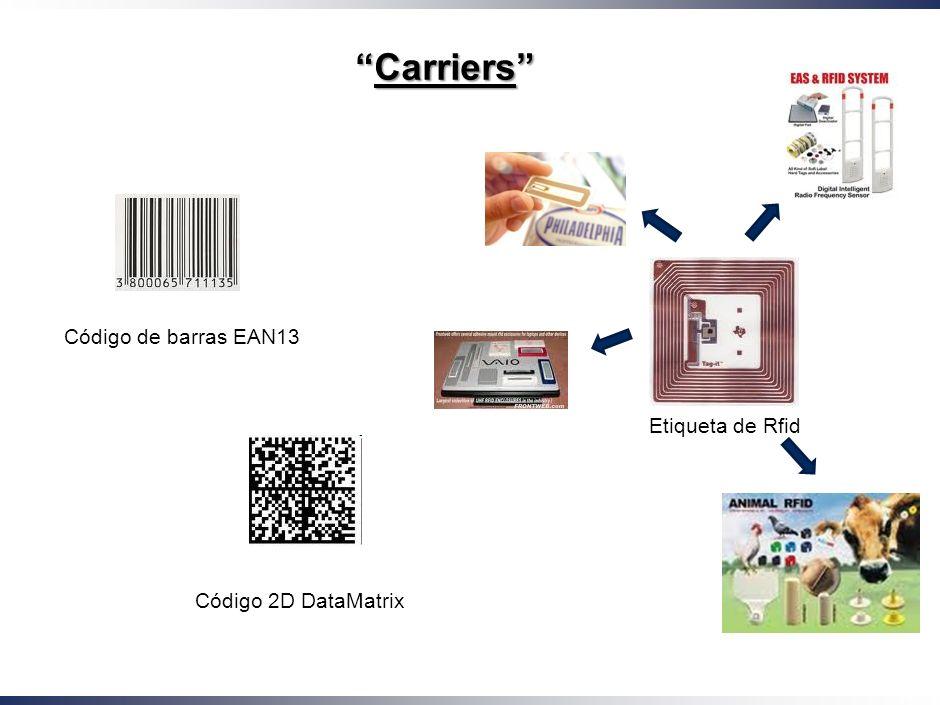 Carriers Código de barras EAN13 Etiqueta de Rfid