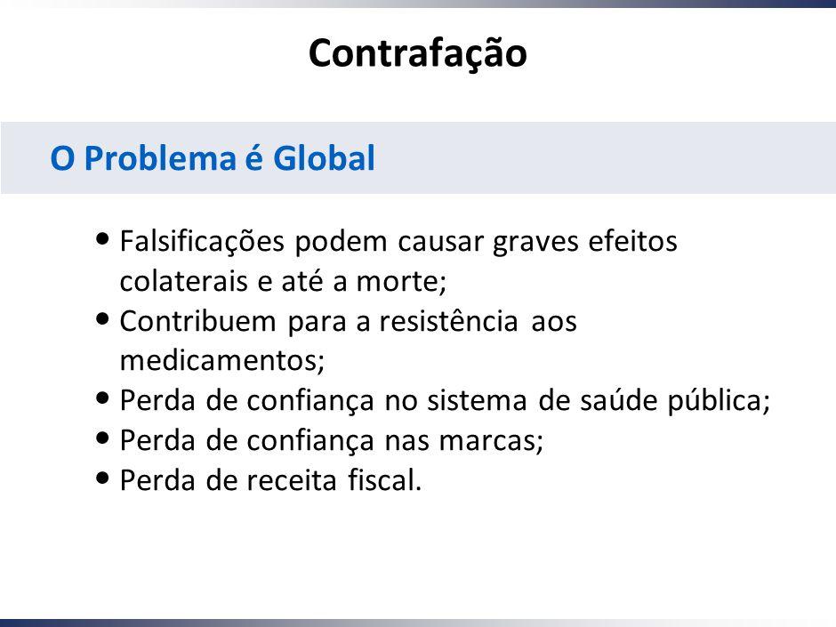 Contrafação O Problema é Global