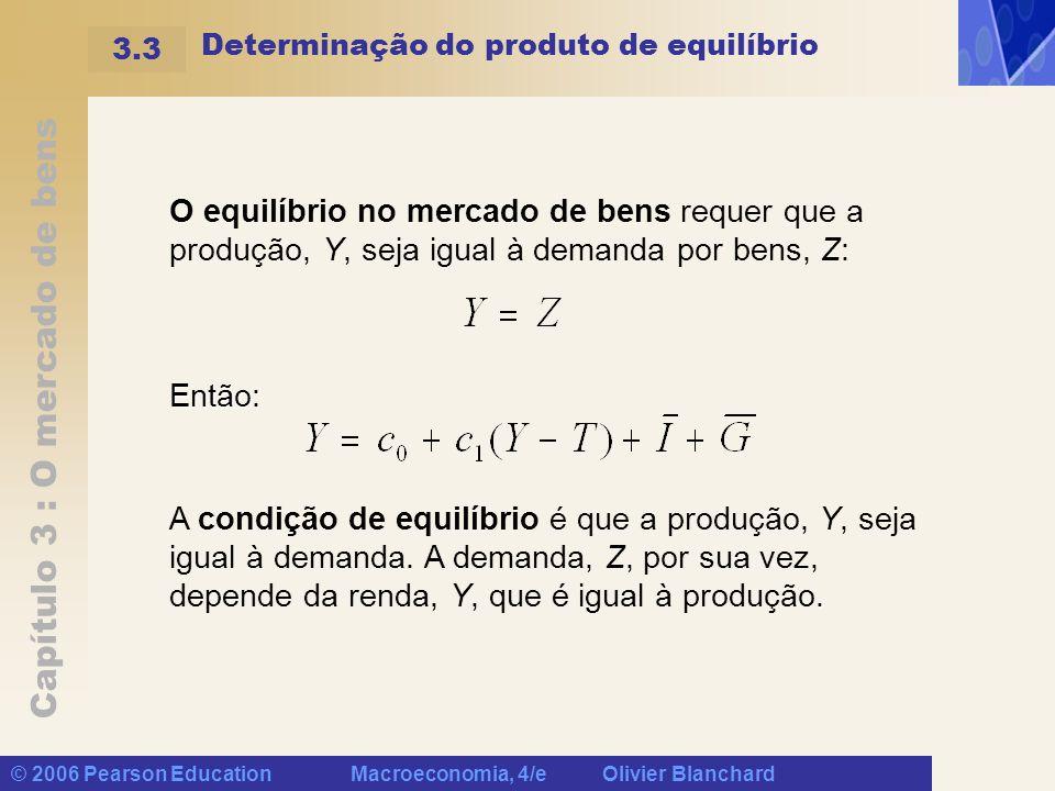 Determinação do produto de equilíbrio