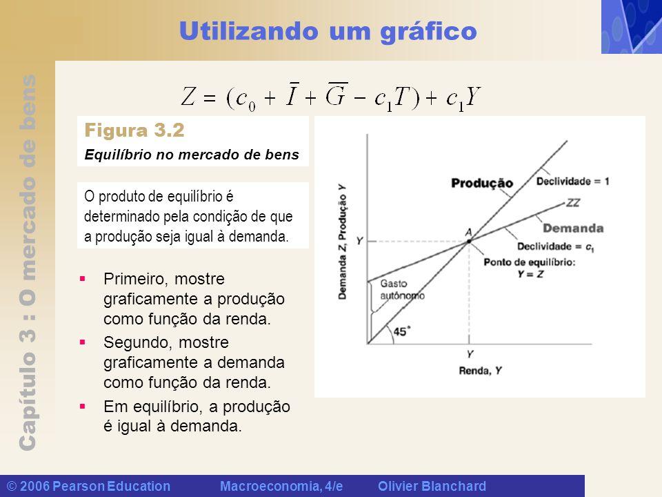 Utilizando um gráfico Figura 3.2