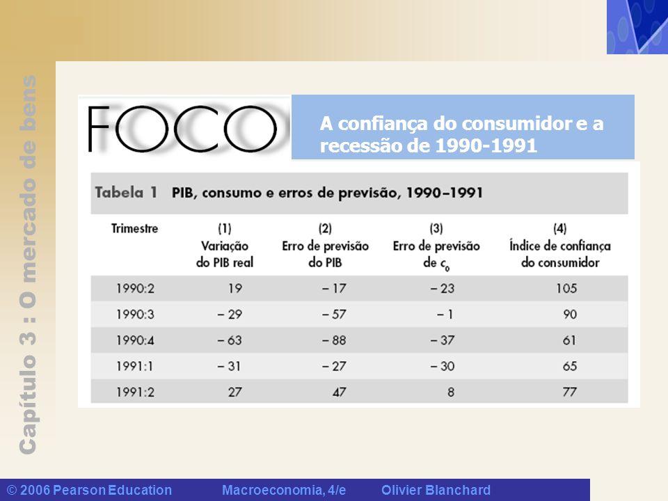 A confiança do consumidor e a recessão de 1990-1991