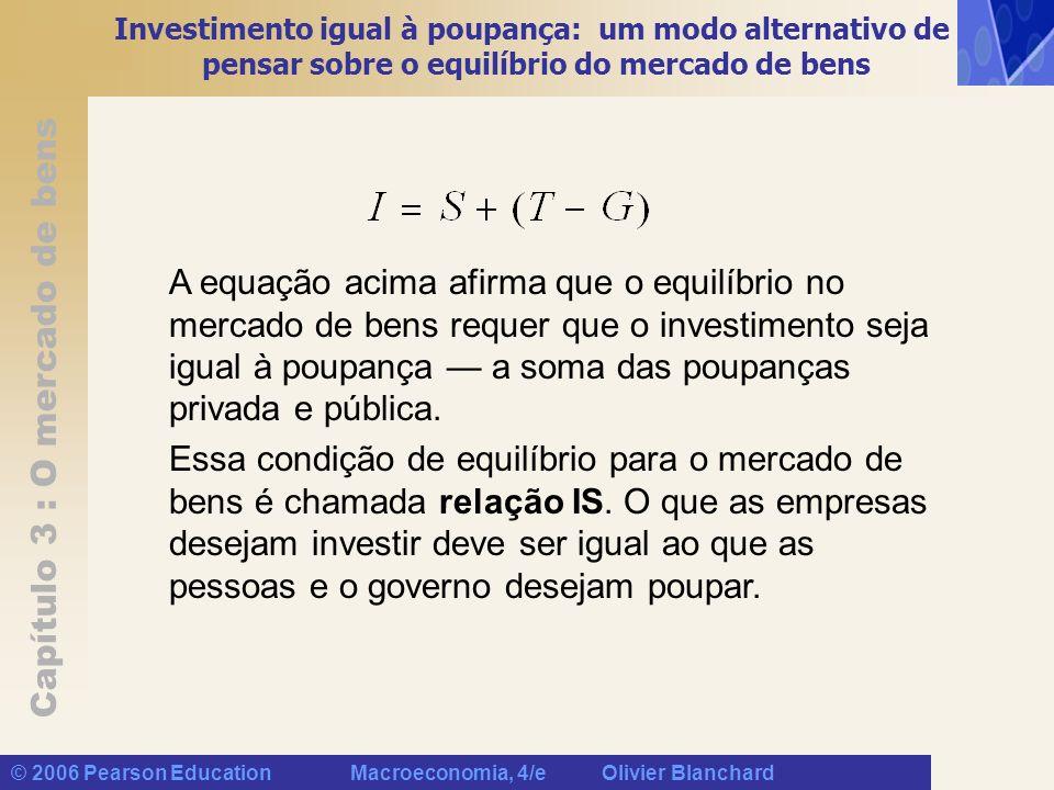 Investimento igual à poupança: um modo alternativo de pensar sobre o equilíbrio do mercado de bens