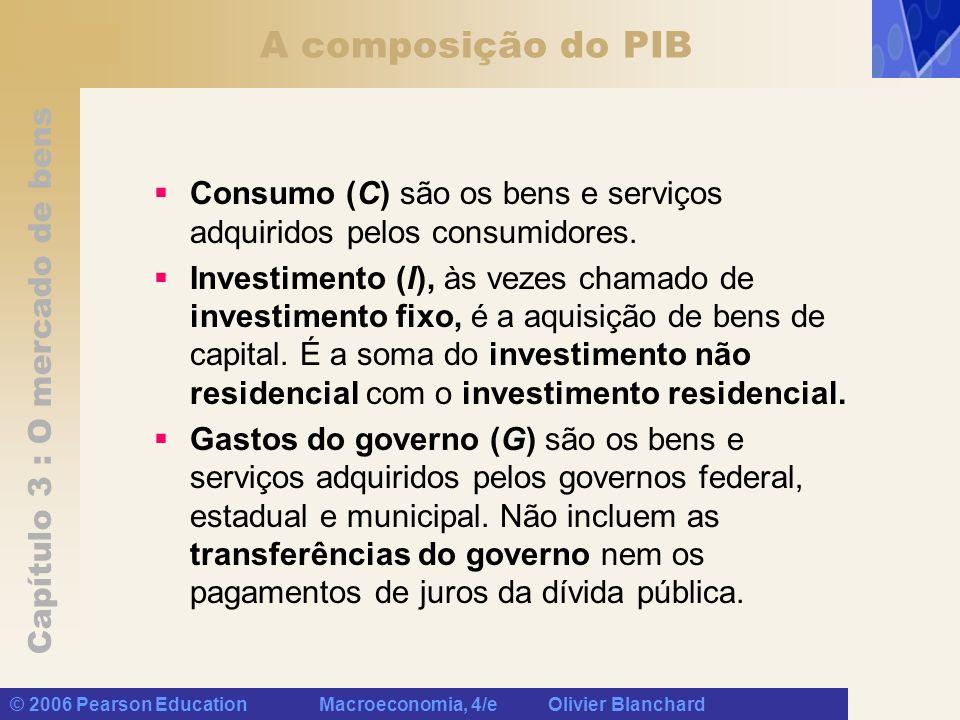 A composição do PIB Consumo (C) são os bens e serviços adquiridos pelos consumidores.