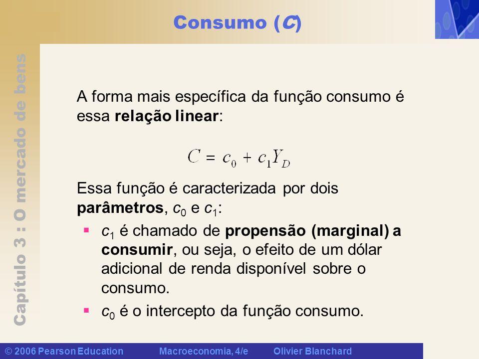 Consumo (C) A forma mais específica da função consumo é essa relação linear: Essa função é caracterizada por dois parâmetros, c0 e c1: