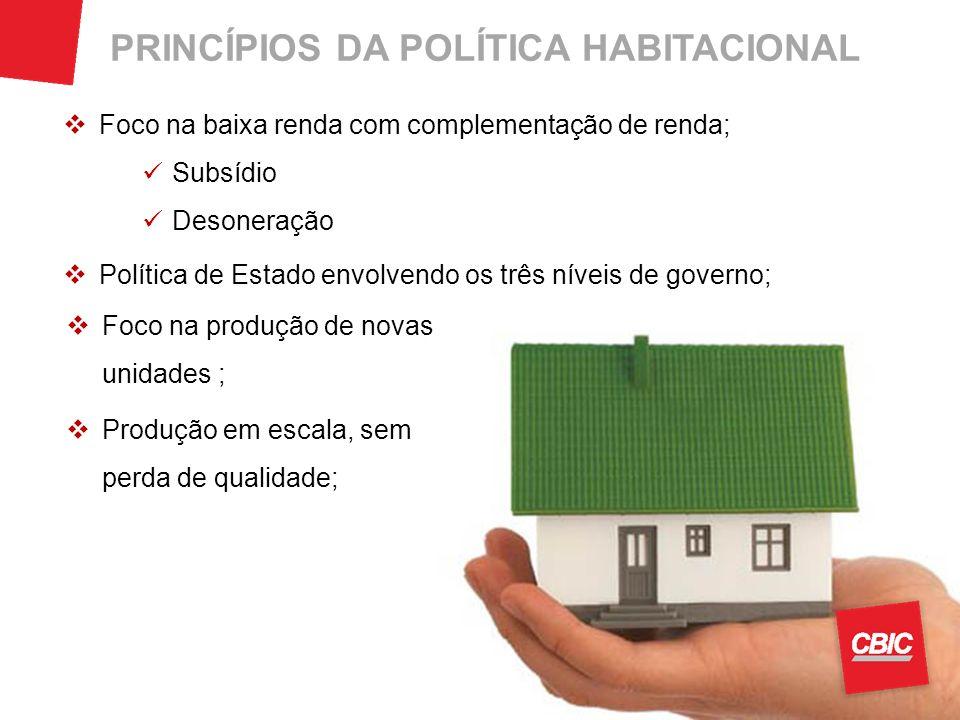 PRINCÍPIOS DA POLÍTICA HABITACIONAL