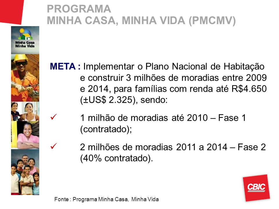 MINHA CASA, MINHA VIDA (PMCMV)
