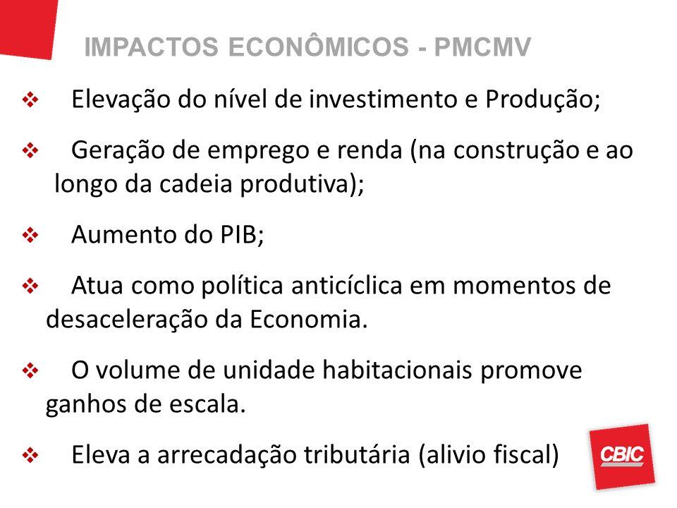 Elevação do nível de investimento e Produção;