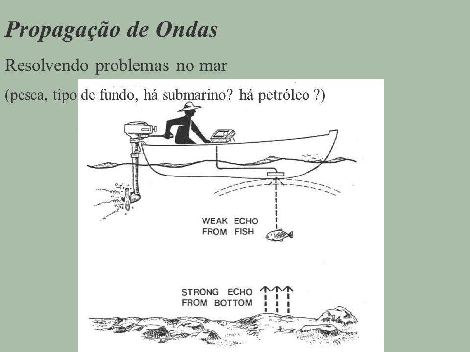 Propagação de Ondas Resolvendo problemas no mar