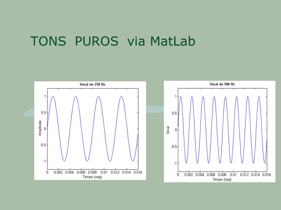 TONS PUROS via MatLab