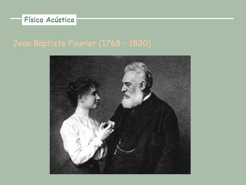 Jean Baptiste Fourier (1768 – 1830)