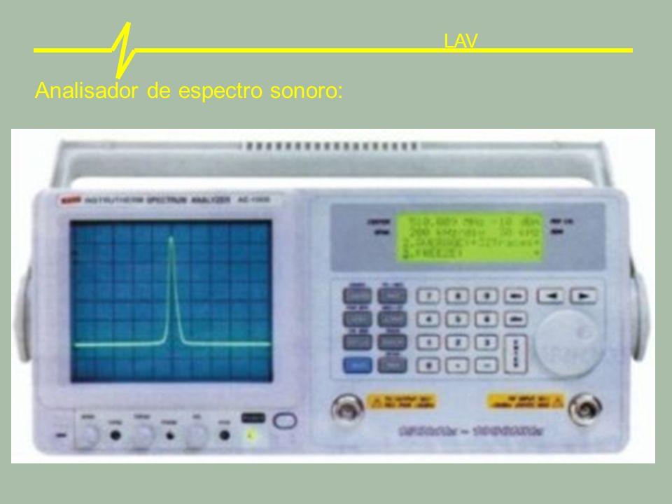 Analisador de espectro sonoro: