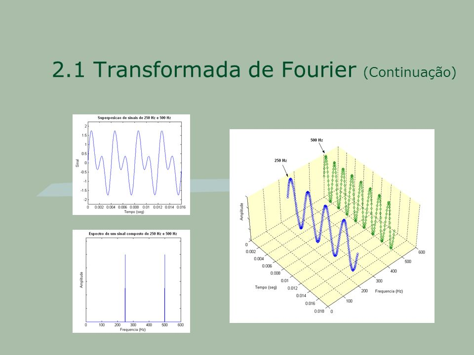 2.1 Transformada de Fourier (Continuação)