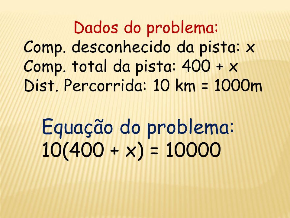 Equação do problema: 10(400 + x) = 10000 Dados do problema:
