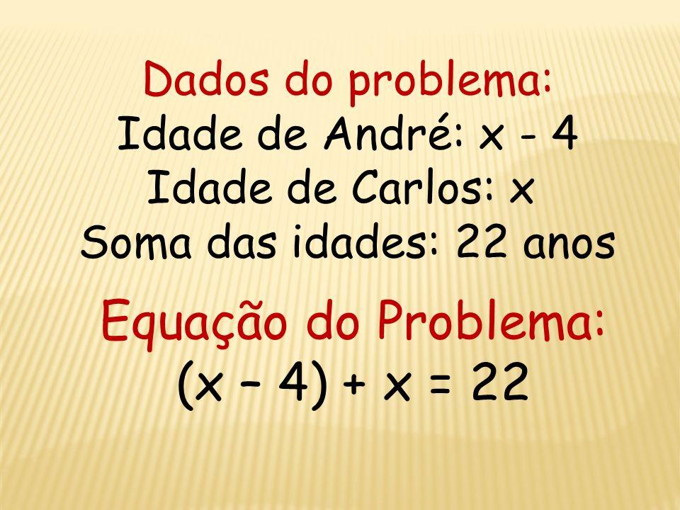 Equação do Problema: (x – 4) + x = 22 Dados do problema: