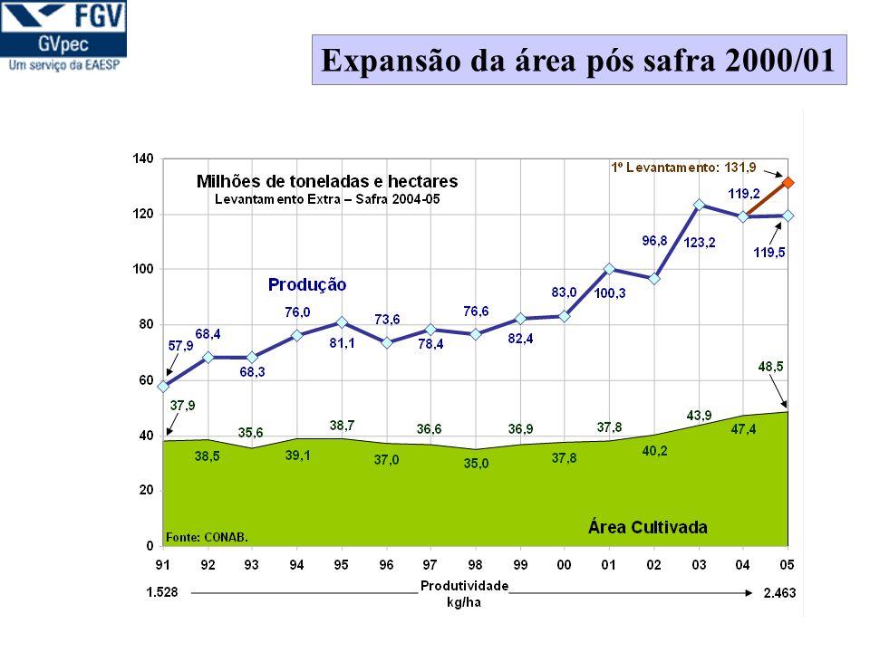 Expansão da área pós safra 2000/01