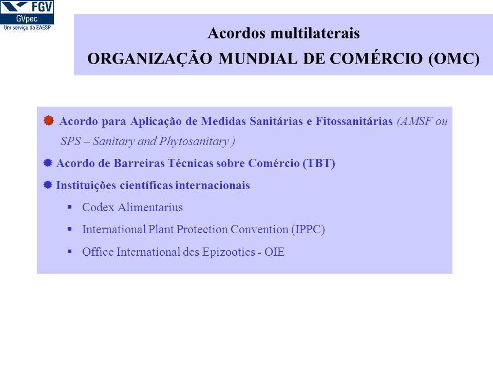 Acordos multilaterais ORGANIZAÇÃO MUNDIAL DE COMÉRCIO (OMC)