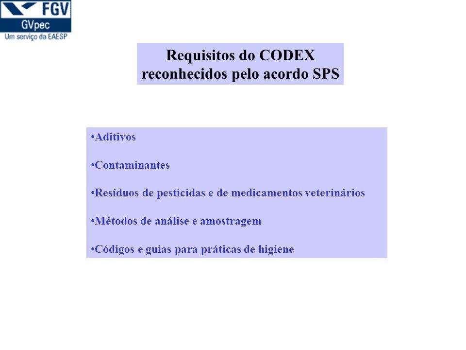 Requisitos do CODEX reconhecidos pelo acordo SPS