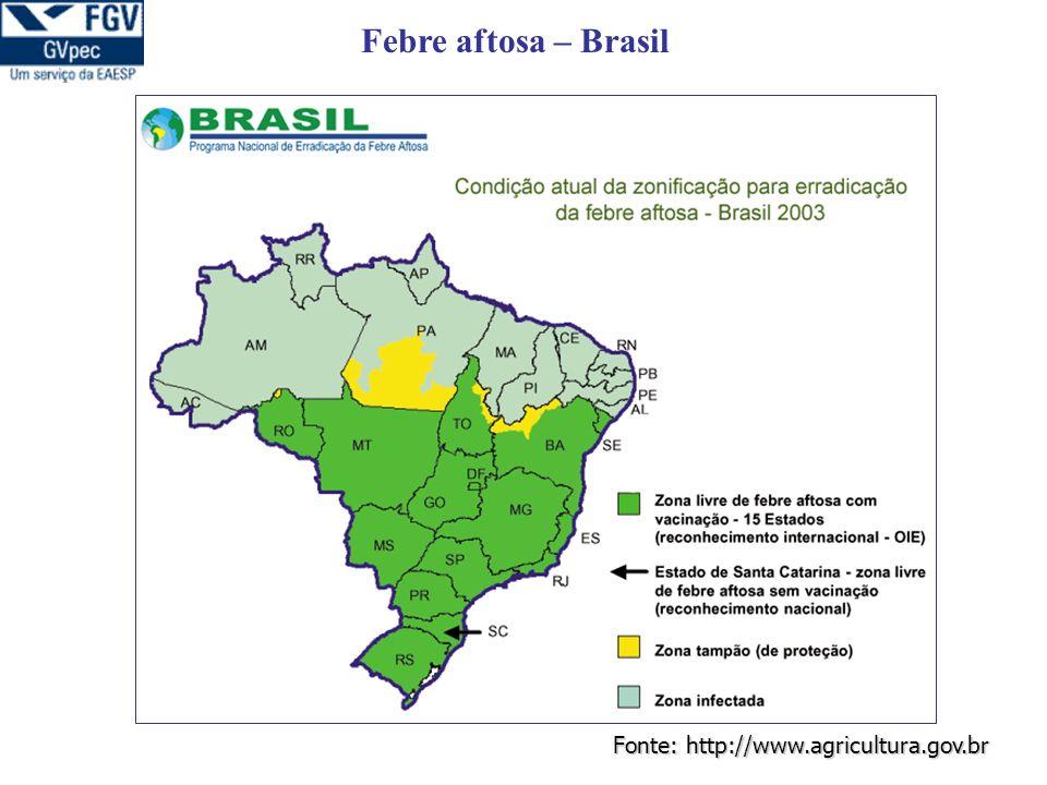 Febre aftosa – Brasil Fonte: http://www.agricultura.gov.br