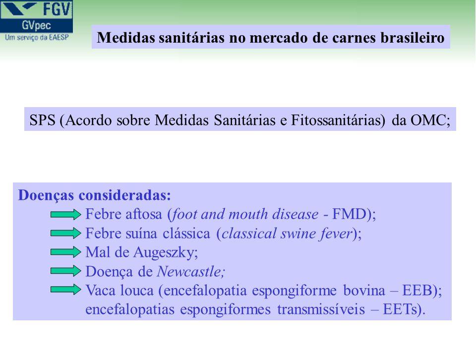Medidas sanitárias no mercado de carnes brasileiro