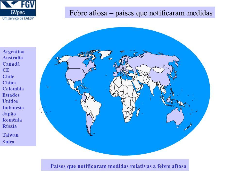 Febre aftosa – países que notificaram medidas